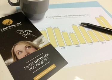 Starting Credits - Starting crédits - courtier à Rennes pour vos prêts immobiliers, rachat de prêt ou assurance de prêts bureau histogramme